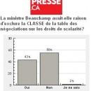 Sondage La Presse en ligne